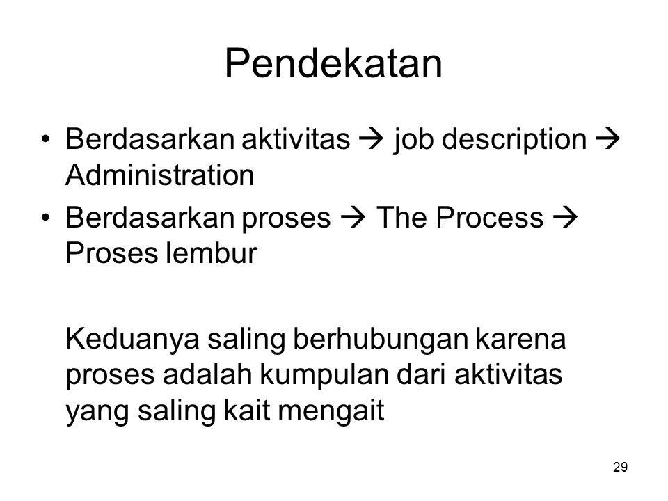 Pendekatan Berdasarkan aktivitas  job description  Administration