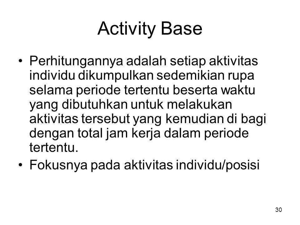 Activity Base