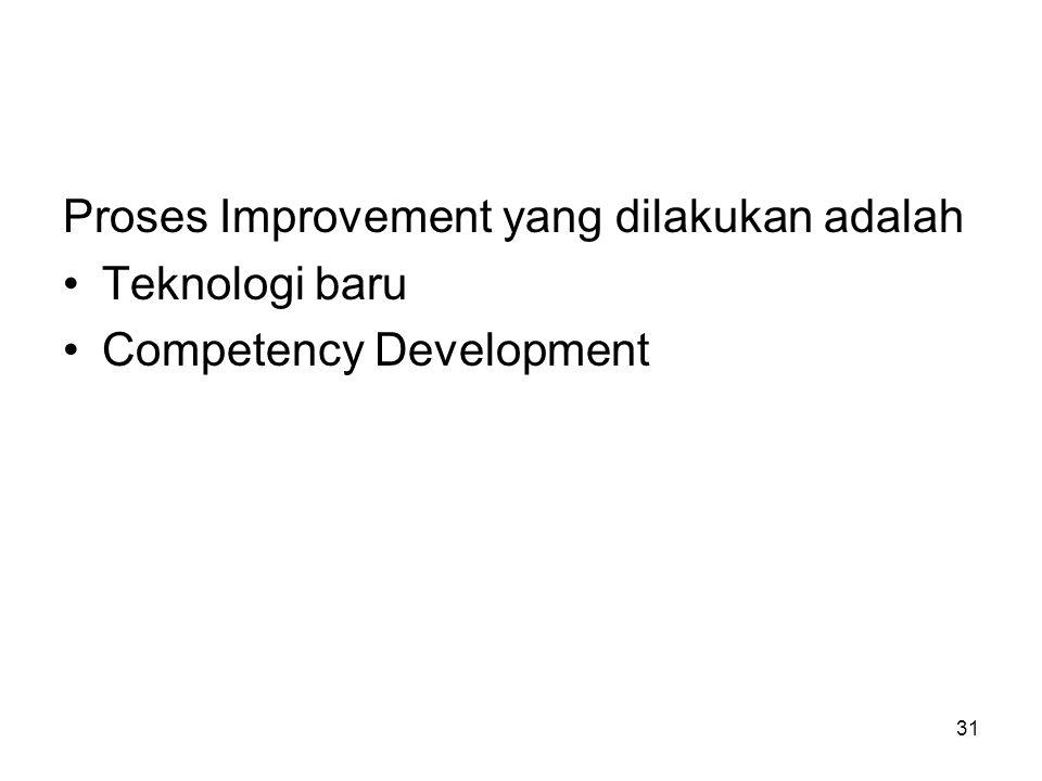 Proses Improvement yang dilakukan adalah