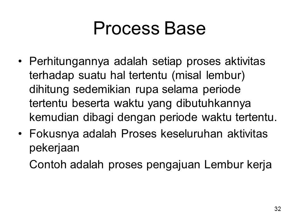 Process Base