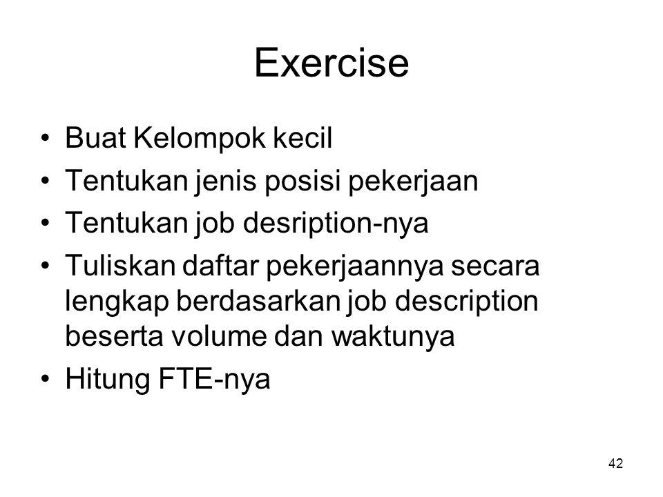 Exercise Buat Kelompok kecil Tentukan jenis posisi pekerjaan