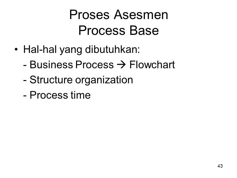 Proses Asesmen Process Base