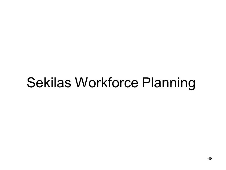 Sekilas Workforce Planning