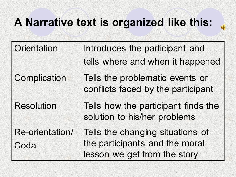 A Narrative text is organized like this: