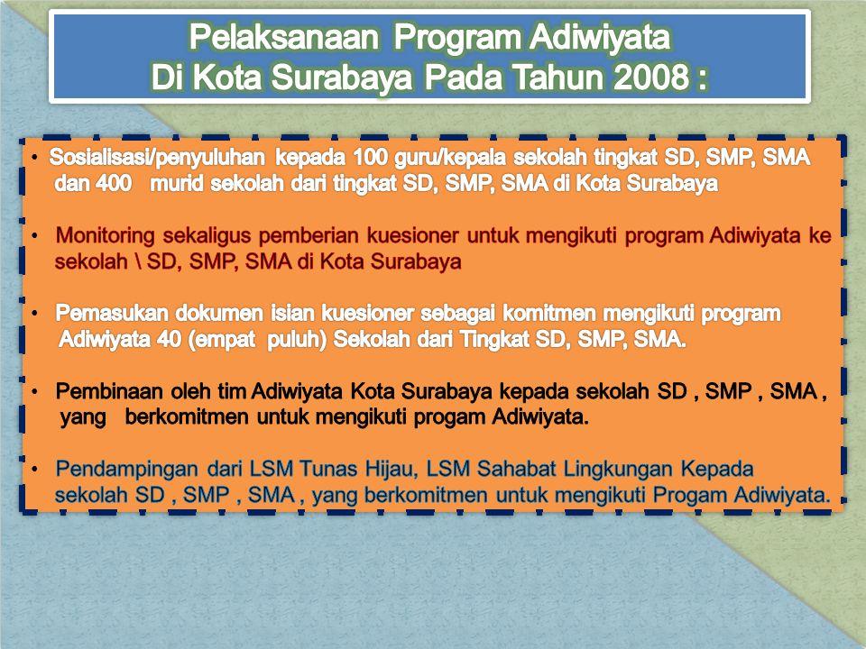 Pelaksanaan Program Adiwiyata Di Kota Surabaya Pada Tahun 2008 :