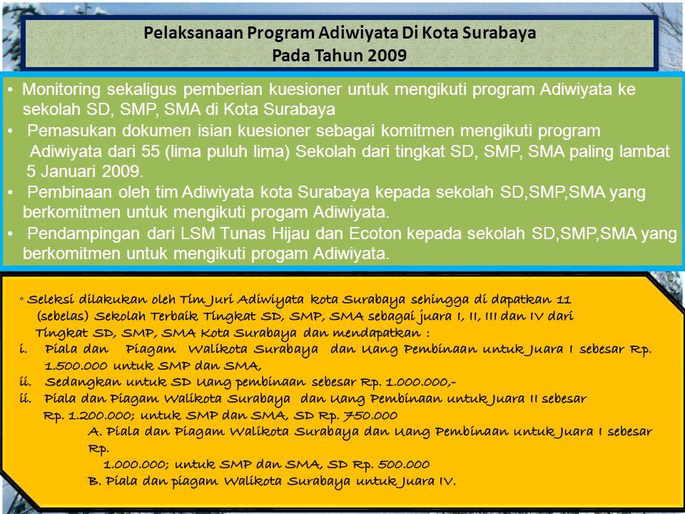 Pelaksanaan Program Adiwiyata Di Kota Surabaya