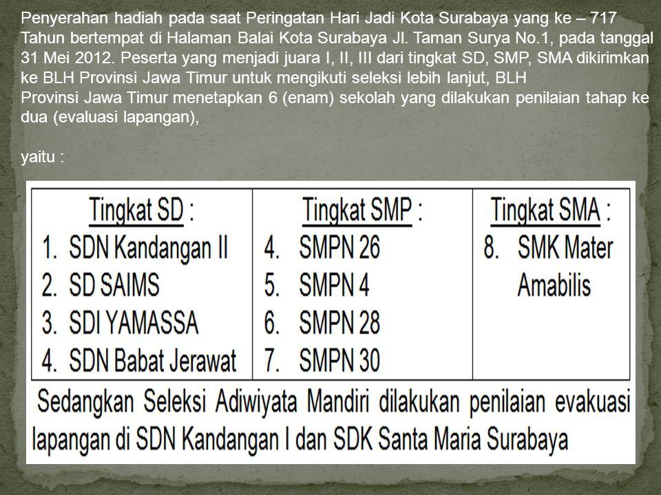 Penyerahan hadiah pada saat Peringatan Hari Jadi Kota Surabaya yang ke – 717
