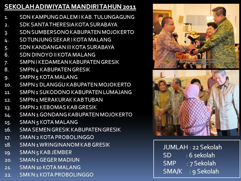 SEKOLAH ADIWIYATA MANDIRI TAHUN 2011