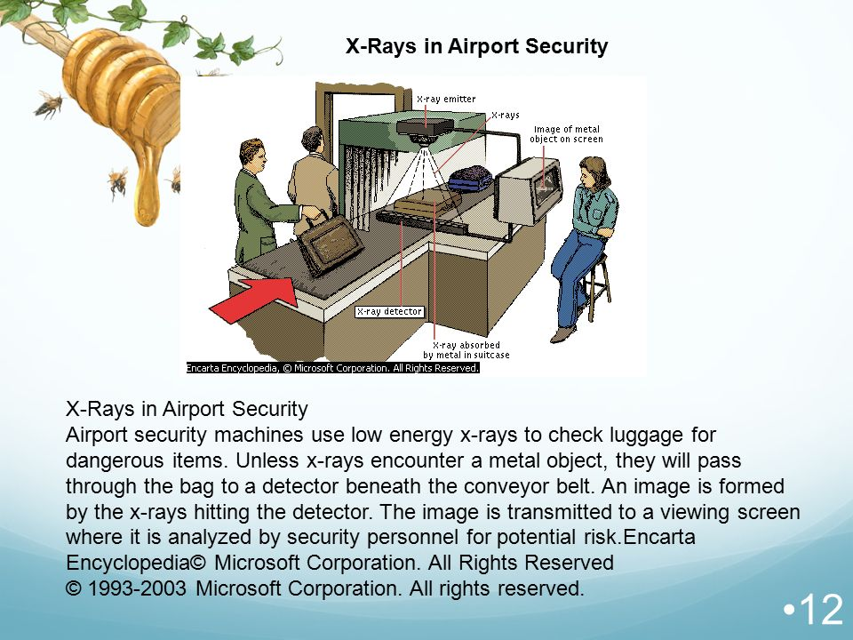 X-Rays in Airport Security