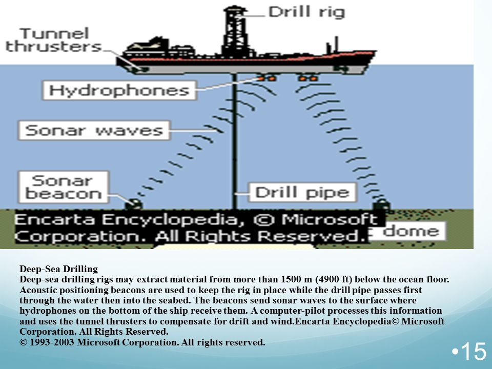 Deep-Sea Drilling Deep-sea drilling rigs may extract material from more than 1500 m (4900 ft) below the ocean floor.