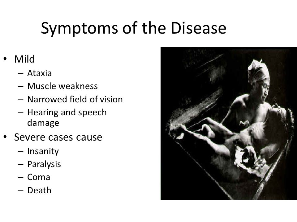Symptoms of the Disease