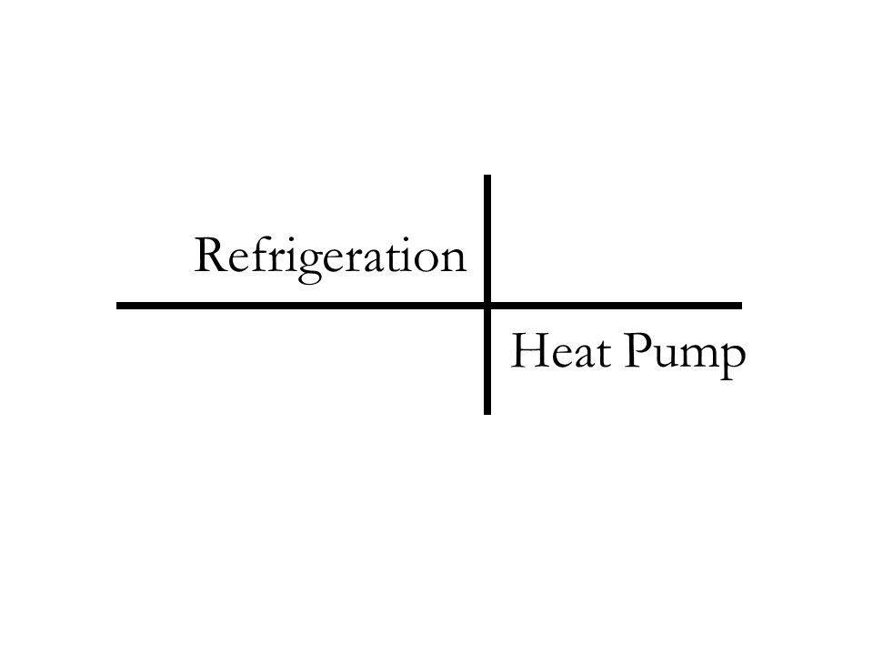Refrigeration Heat Pump
