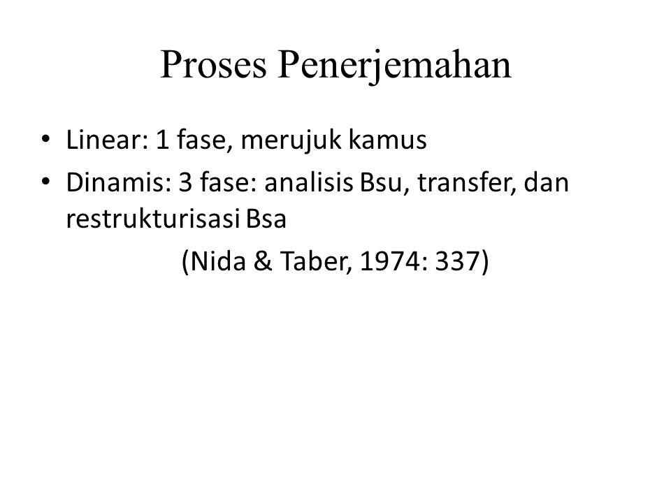 Proses Penerjemahan Linear: 1 fase, merujuk kamus