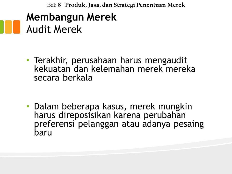 Membangun Merek Audit Merek