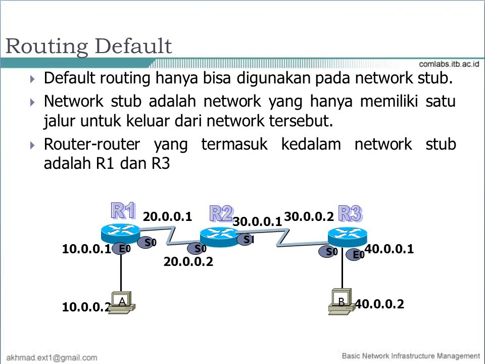 Routing Default Default routing hanya bisa digunakan pada network stub.