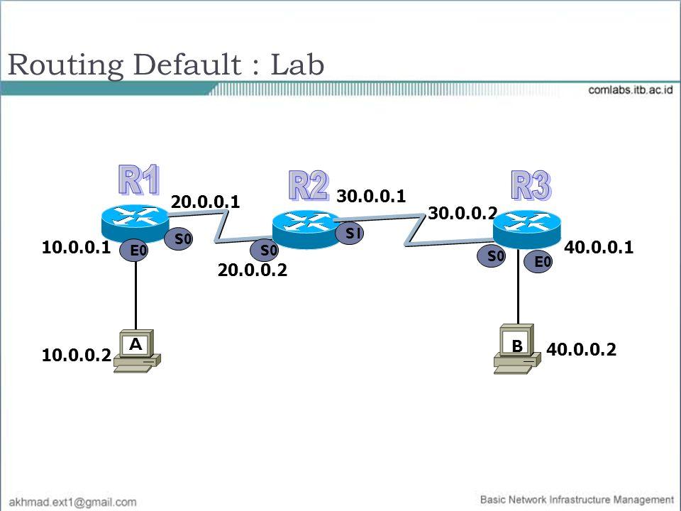 R1 R2 R3 Routing Default : Lab 30.0.0.1 20.0.0.1 30.0.0.2 10.0.0.1