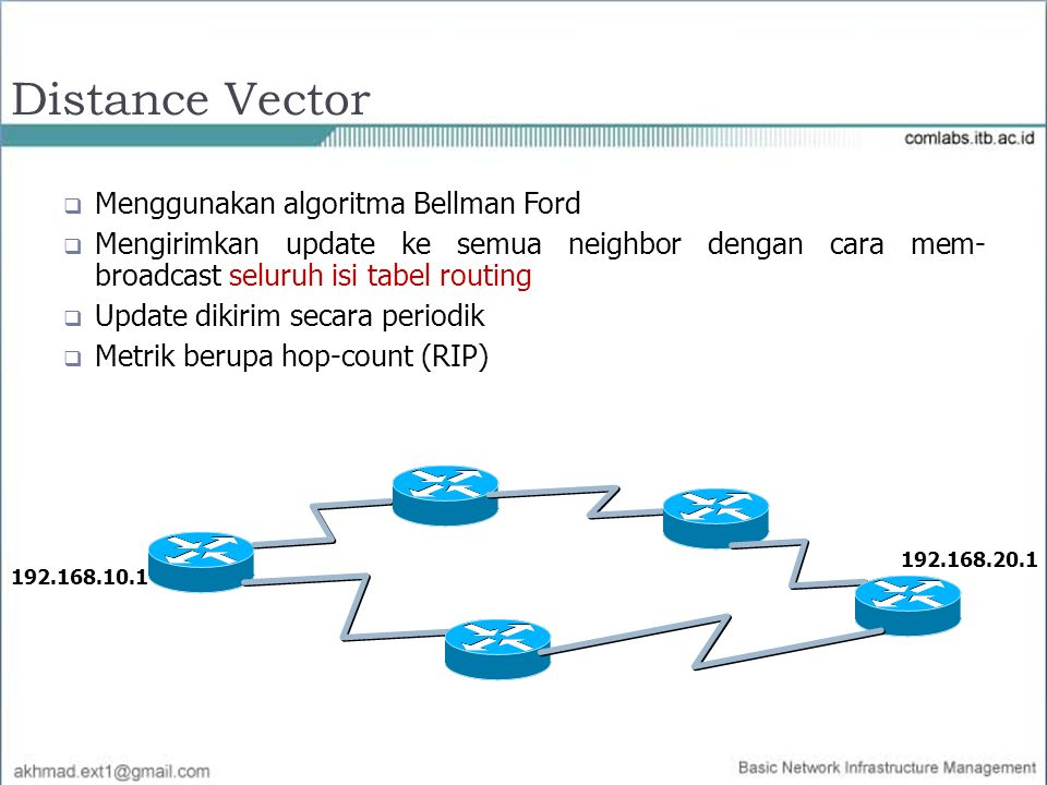 Distance Vector Menggunakan algoritma Bellman Ford