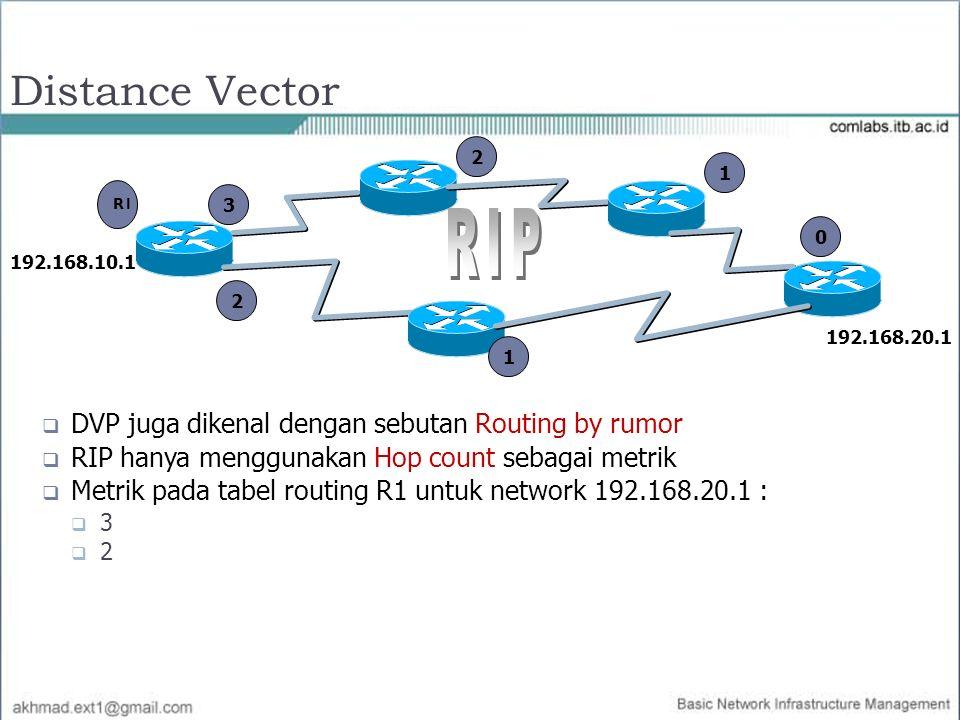 RIP Distance Vector DVP juga dikenal dengan sebutan Routing by rumor