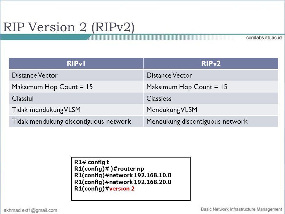 RIP Version 2 (RIPv2) RIPv1 RIPv2 Distance Vector