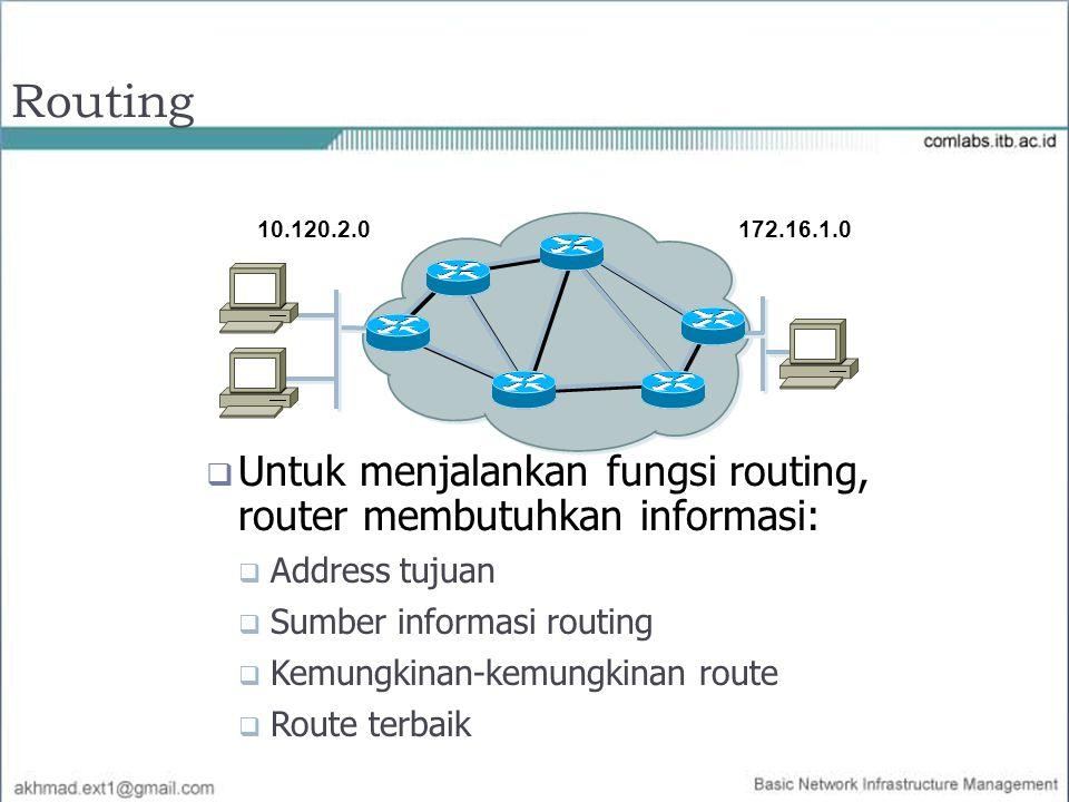 Routing 10.120.2.0. 172.16.1.0. Untuk menjalankan fungsi routing, router membutuhkan informasi: Address tujuan.
