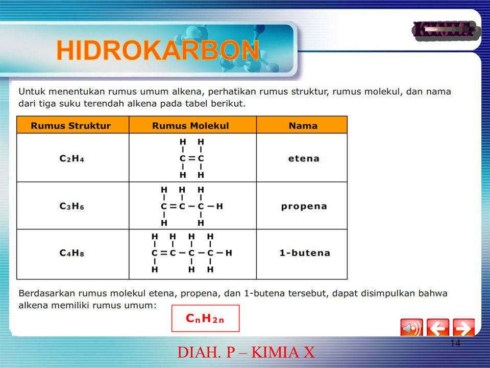 HIDROKARBON DIAH. P – KIMIA X