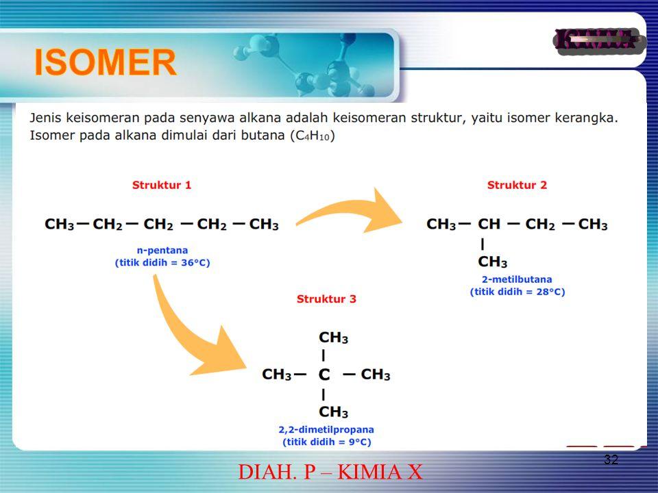 ISOMER DIAH. P – KIMIA X