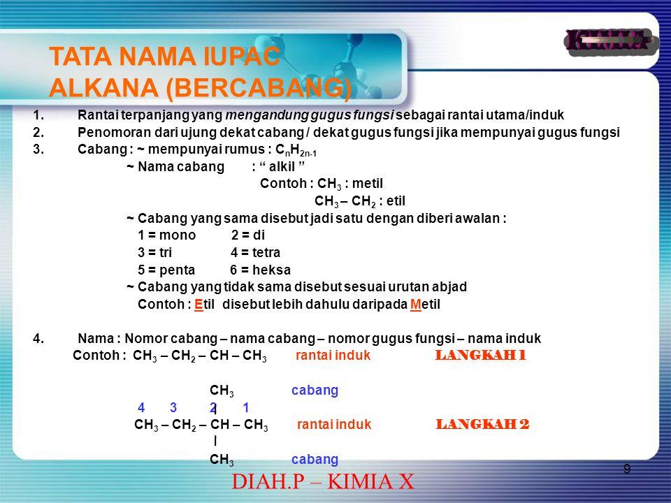 TATA NAMA IUPAC ALKANA (BERCABANG)
