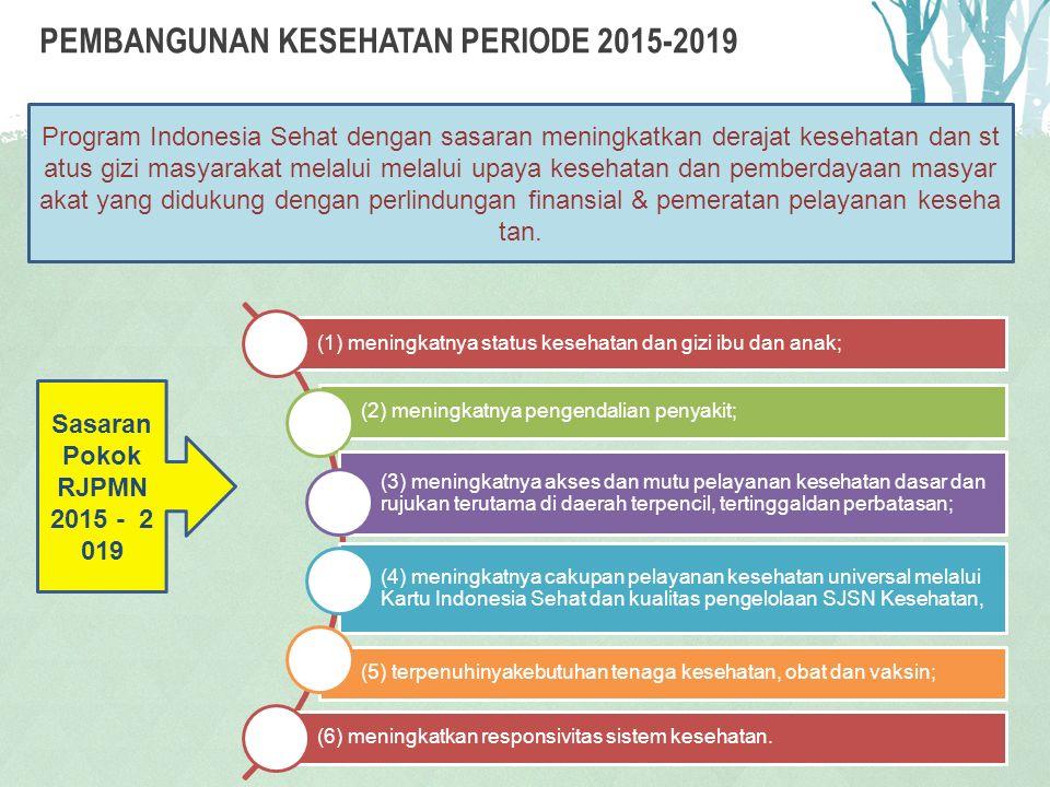 Pembangunan kesehatan periode 2015-2019