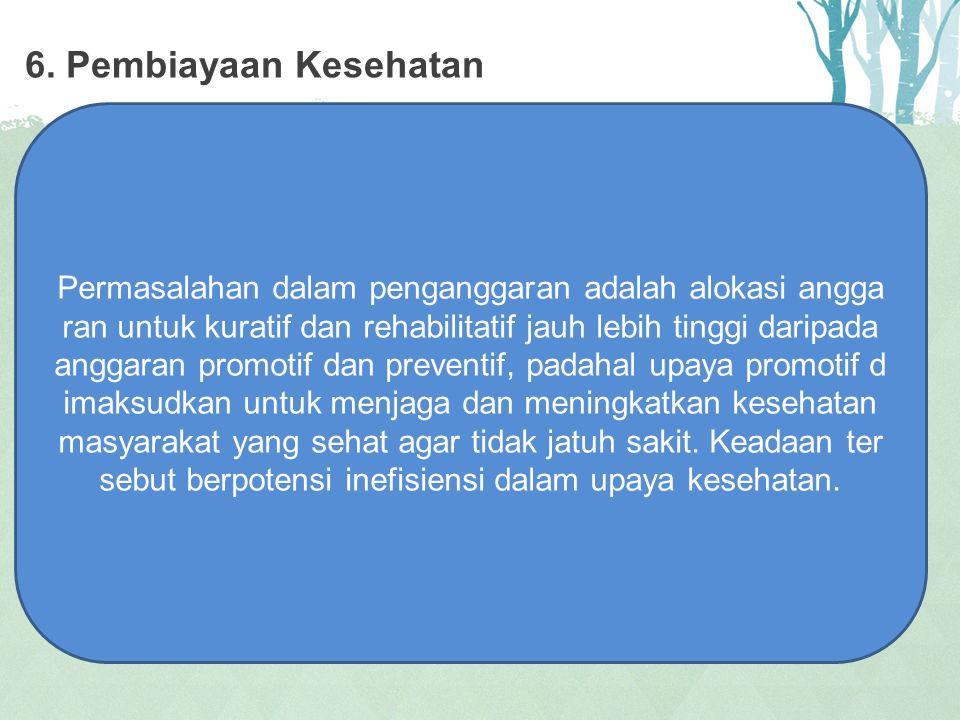 6. Pembiayaan Kesehatan
