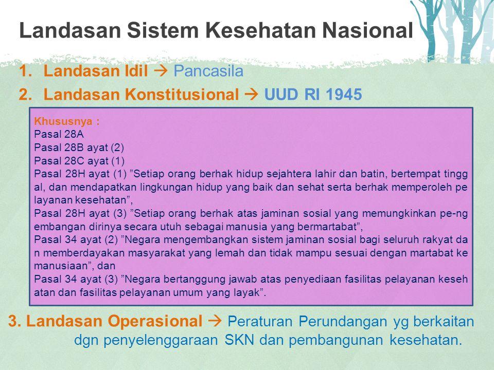 Landasan Sistem Kesehatan Nasional