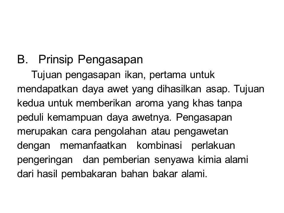 B. Prinsip Pengasapan