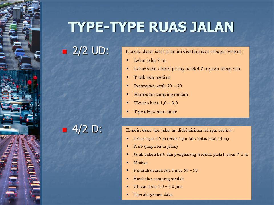 TYPE-TYPE RUAS JALAN 2/2 UD: 4/2 D: