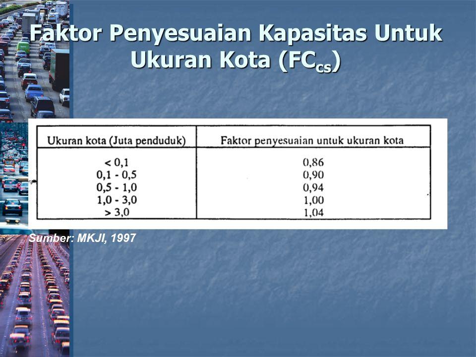 Faktor Penyesuaian Kapasitas Untuk Ukuran Kota (FCcs)
