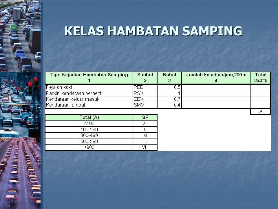 KELAS HAMBATAN SAMPING