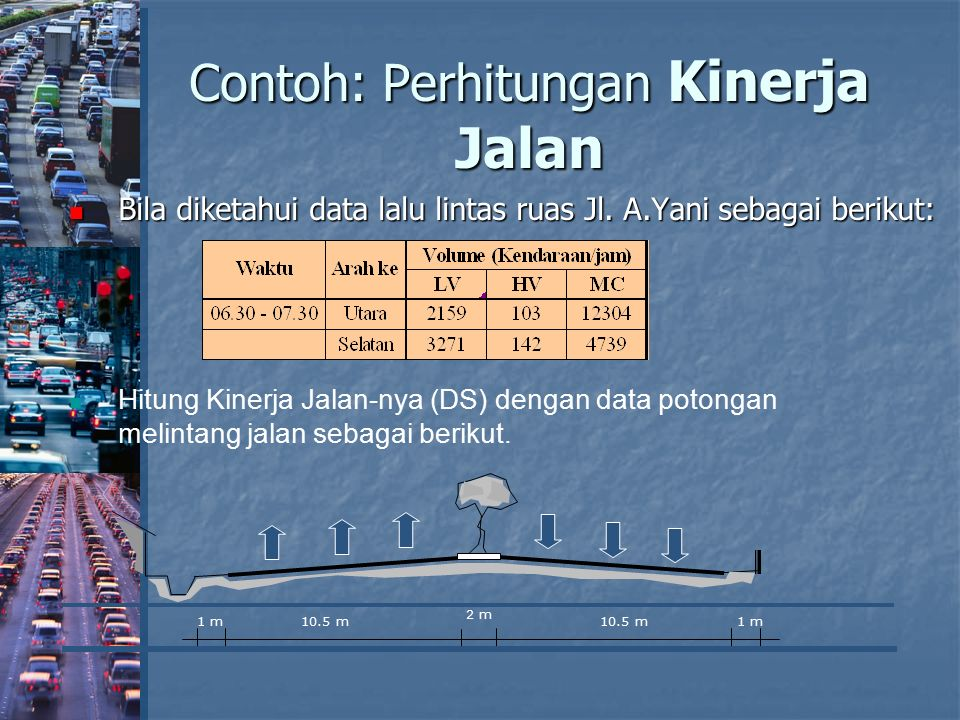 Contoh: Perhitungan Kinerja Jalan