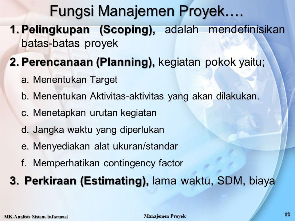 Fungsi Manajemen Proyek….