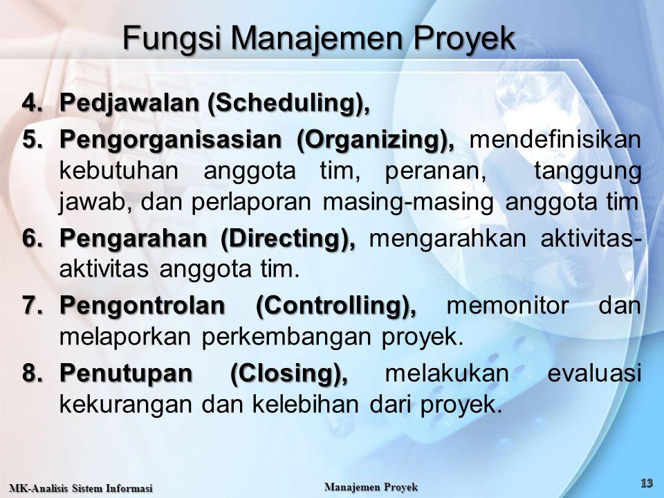 Fungsi Manajemen Proyek