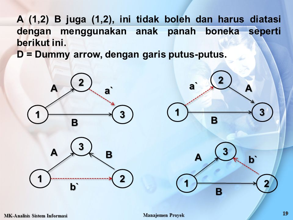 D = Dummy arrow, dengan garis putus-putus.