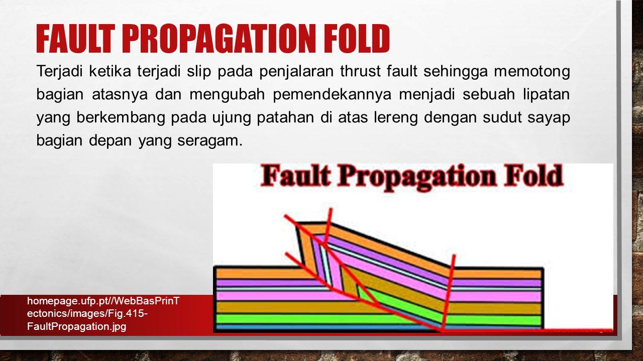 Fault Propagation Fold
