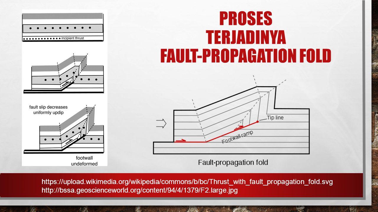 Proses Terjadinya Fault-Propagation Fold