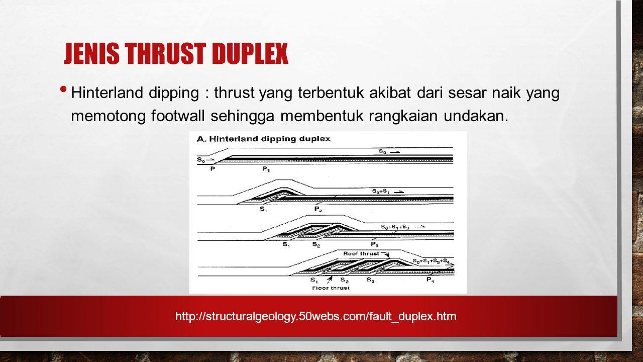 Jenis Thrust Duplex Hinterland dipping : thrust yang terbentuk akibat dari sesar naik yang memotong footwall sehingga membentuk rangkaian undakan.