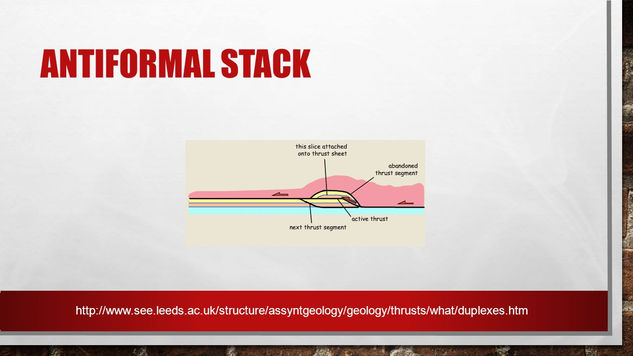 Antiformal Stack http://www.see.leeds.ac.uk/structure/assyntgeology/geology/thrusts/what/duplexes.htm.