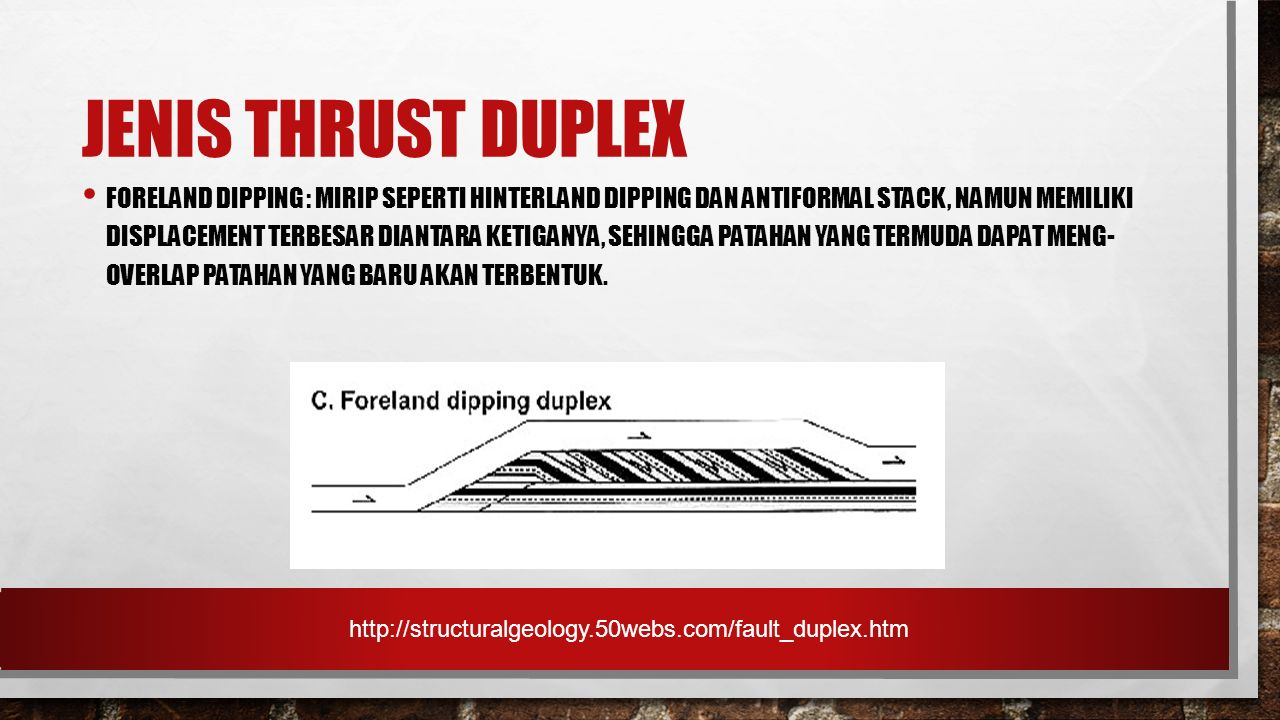 Jenis Thrust Duplex