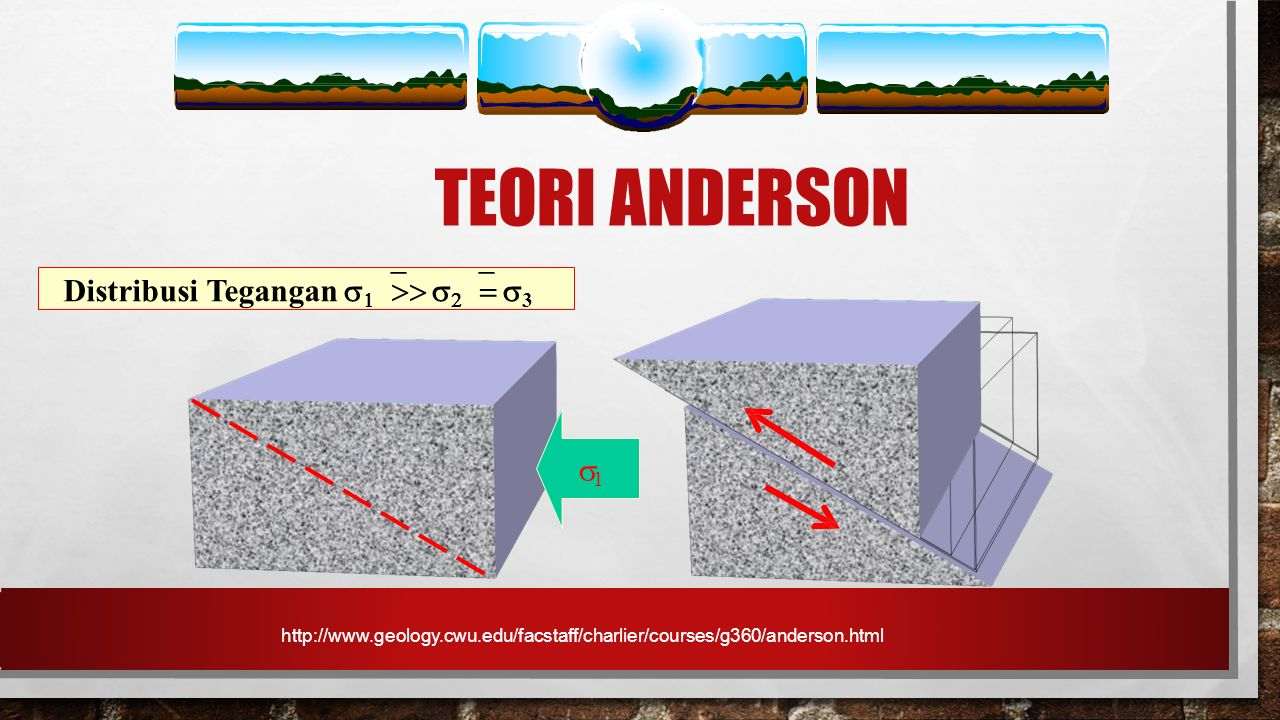 TEORI ANDERSON Distribusi Tegangan   3 1