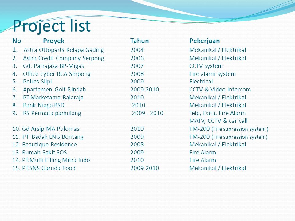 Project list No Proyek. Tahun. Pekerjaan 1