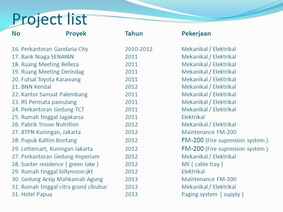 Project list No Proyek. Tahun. Pekerjaan 16. Perkantoran Gandaria City