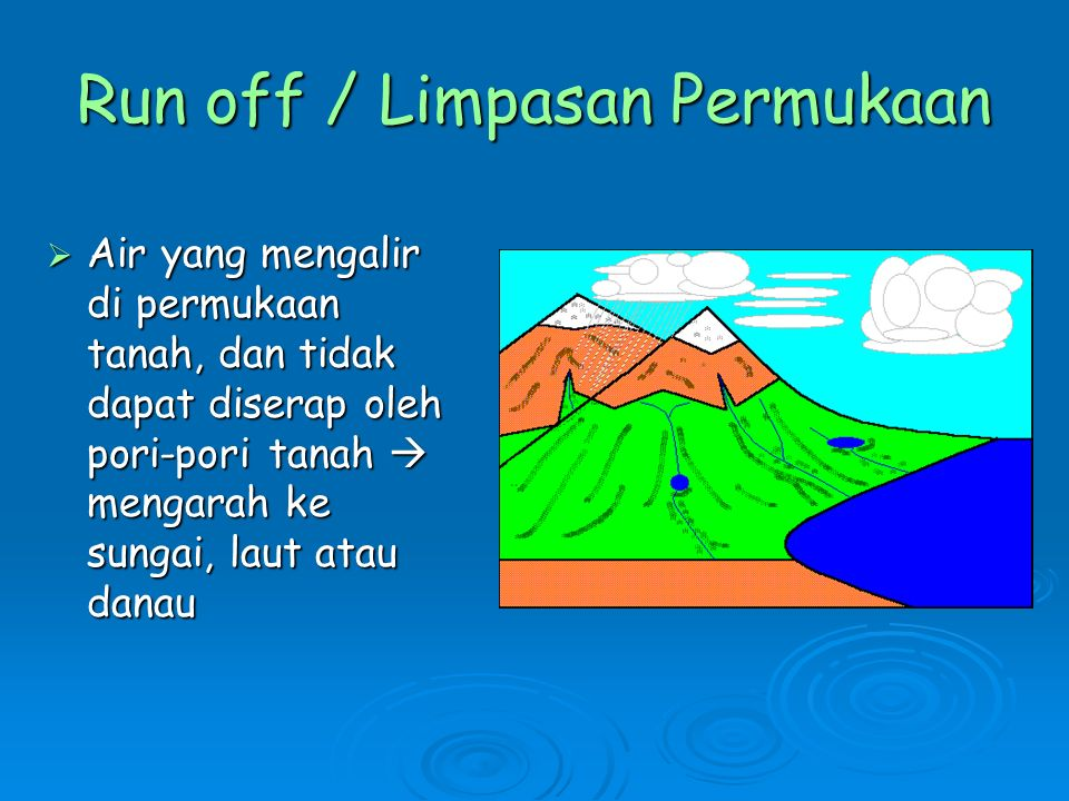 Run off / Limpasan Permukaan