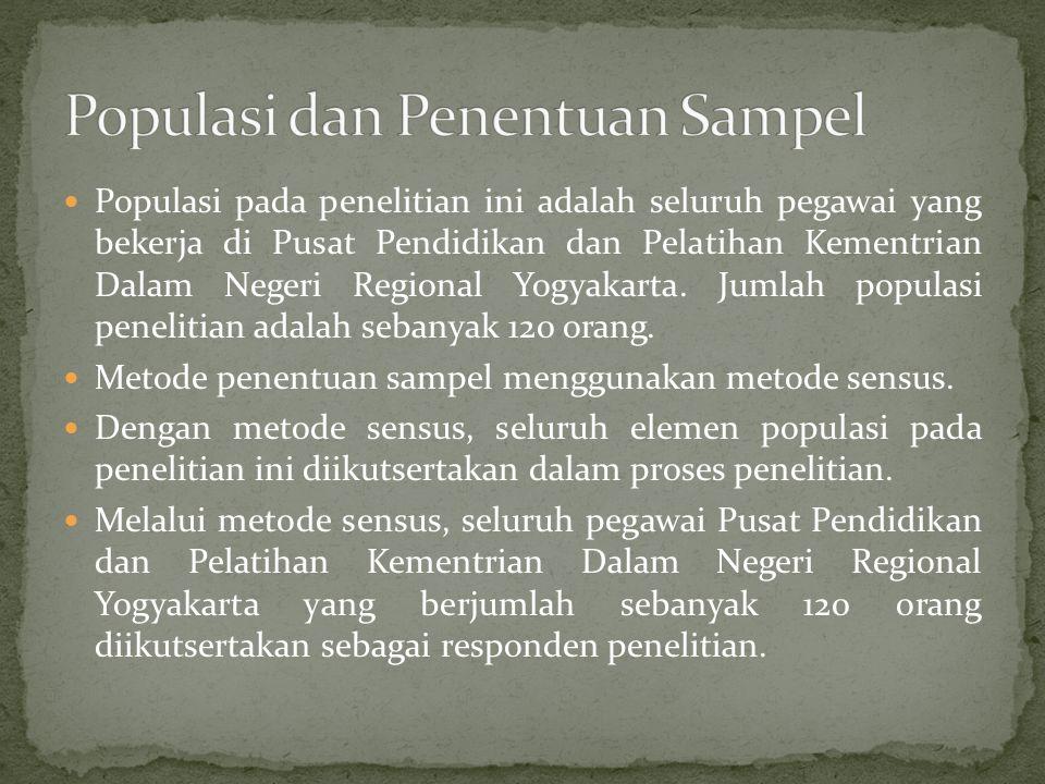 Populasi dan Penentuan Sampel