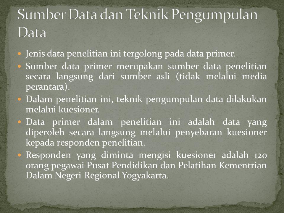 Sumber Data dan Teknik Pengumpulan Data