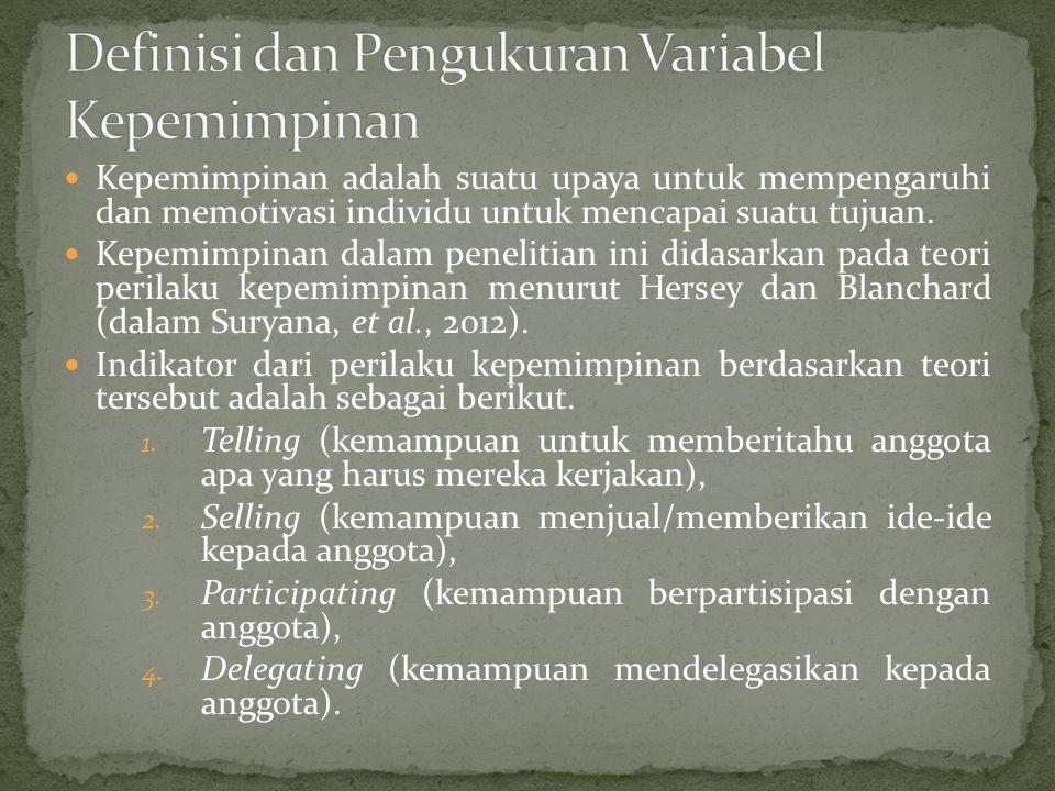 Definisi dan Pengukuran Variabel Kepemimpinan